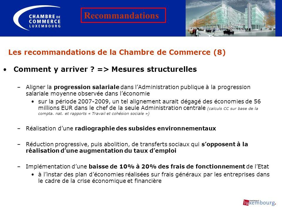 Les recommandations de la Chambre de Commerce (8) Comment y arriver ? => Mesures structurelles –Aligner la progression salariale dans lAdministration