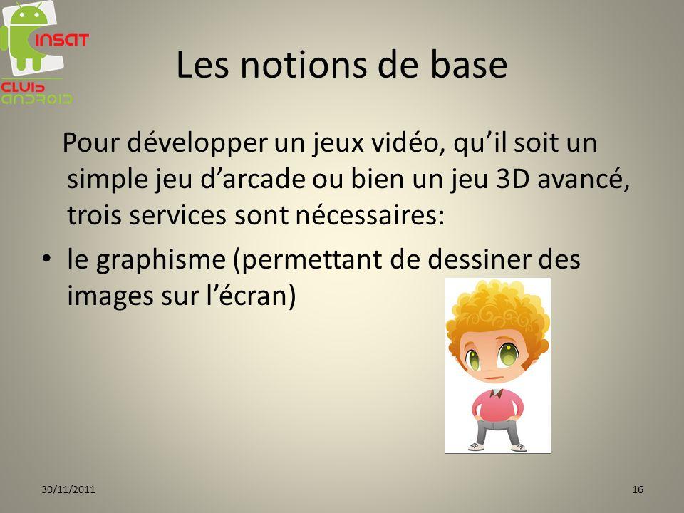 Les notions de base Pour développer un jeux vidéo, quil soit un simple jeu darcade ou bien un jeu 3D avancé, trois services sont nécessaires: le graphisme (permettant de dessiner des images sur lécran) 30/11/201116
