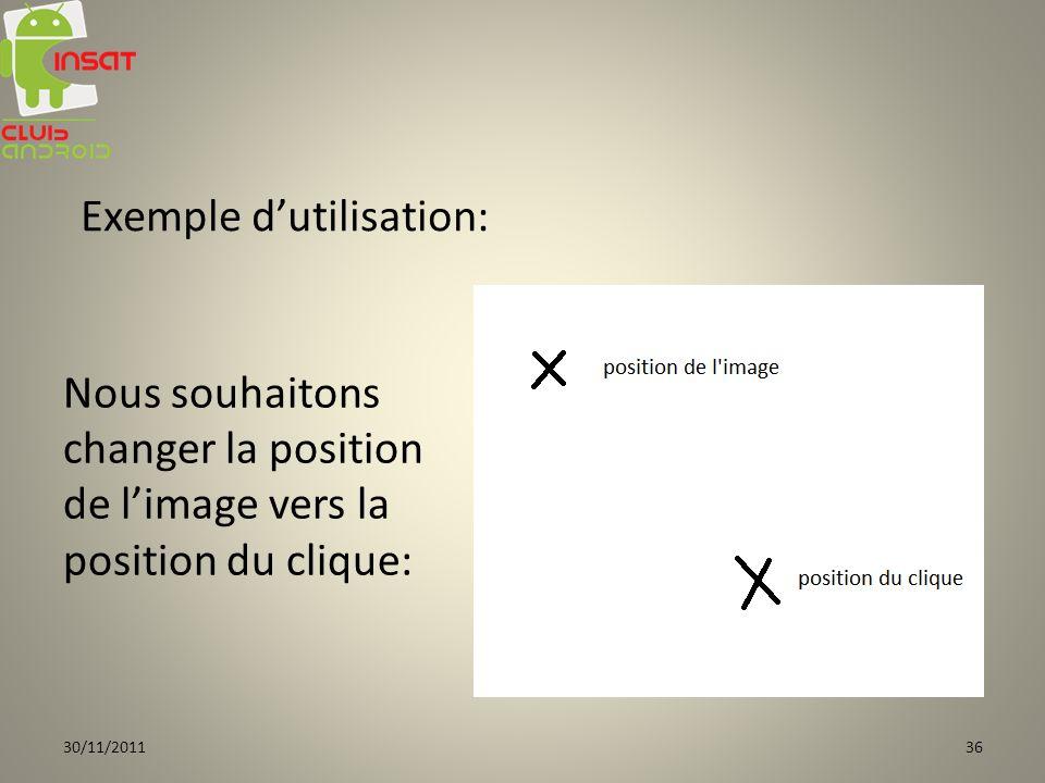 Nous souhaitons changer la position de limage vers la position du clique: Exemple dutilisation: 30/11/201136