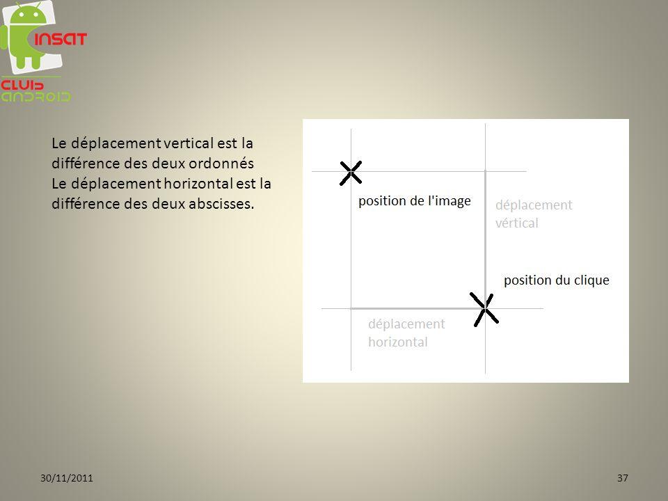 Le déplacement vertical est la différence des deux ordonnés Le déplacement horizontal est la différence des deux abscisses. 30/11/201137