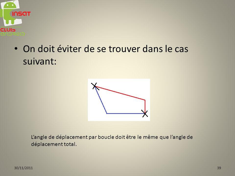 On doit éviter de se trouver dans le cas suivant: Langle de déplacement par boucle doit être le même que langle de déplacement total.