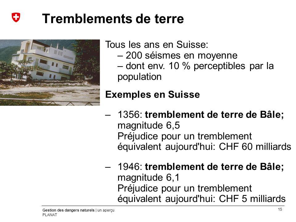 15 Gestion des dangers naturels | un aperçu PLANAT Tous les ans en Suisse: – 200 séismes en moyenne – dont env. 10 % perceptibles par la population Ex