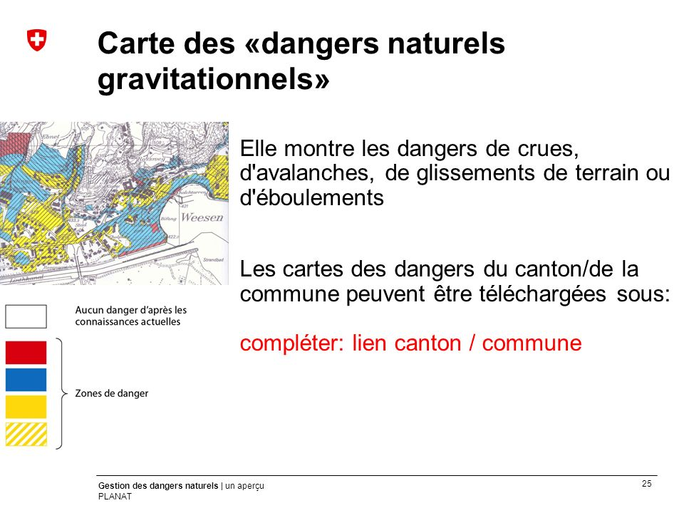 25 Gestion des dangers naturels | un aperçu PLANAT Elle montre les dangers de crues, d'avalanches, de glissements de terrain ou d'éboulements Les cart