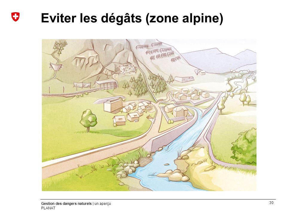 30 Gestion des dangers naturels | un aperçu PLANAT Eviter les dégâts (zone alpine)