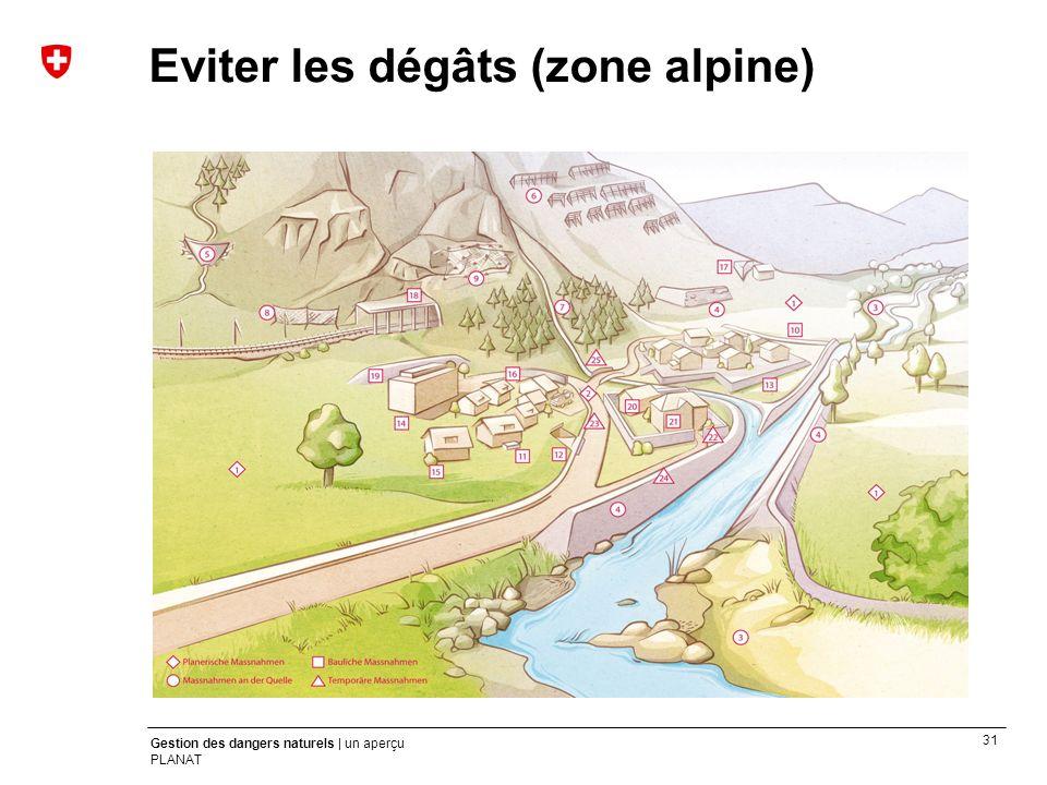 31 Gestion des dangers naturels | un aperçu PLANAT Eviter les dégâts (zone alpine)