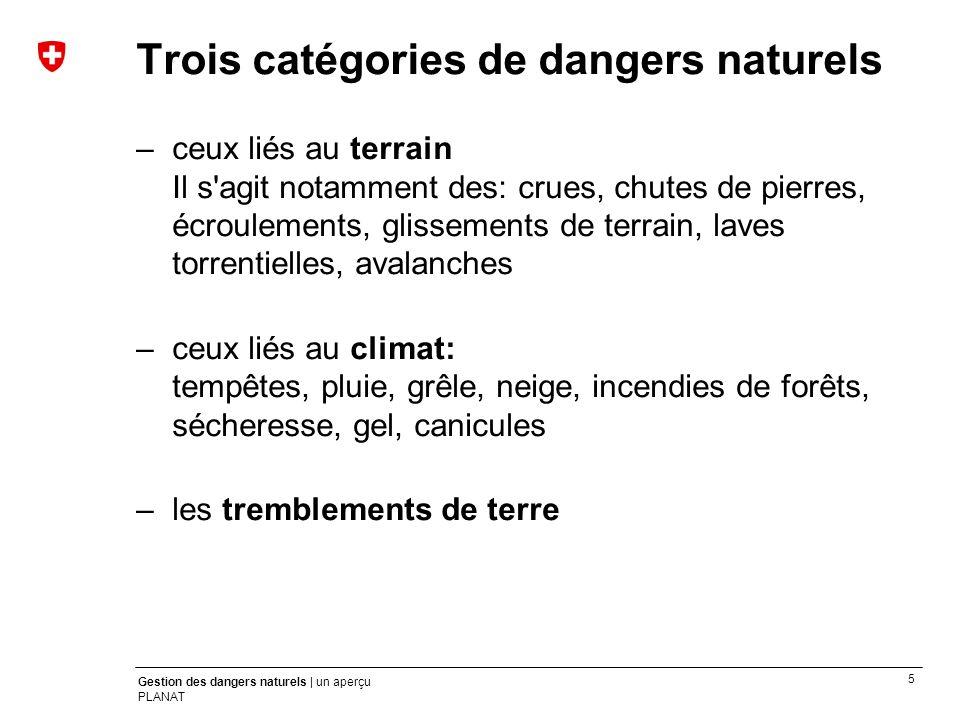 5 Gestion des dangers naturels | un aperçu PLANAT Trois catégories de dangers naturels –ceux liés au terrain Il s'agit notamment des: crues, chutes de