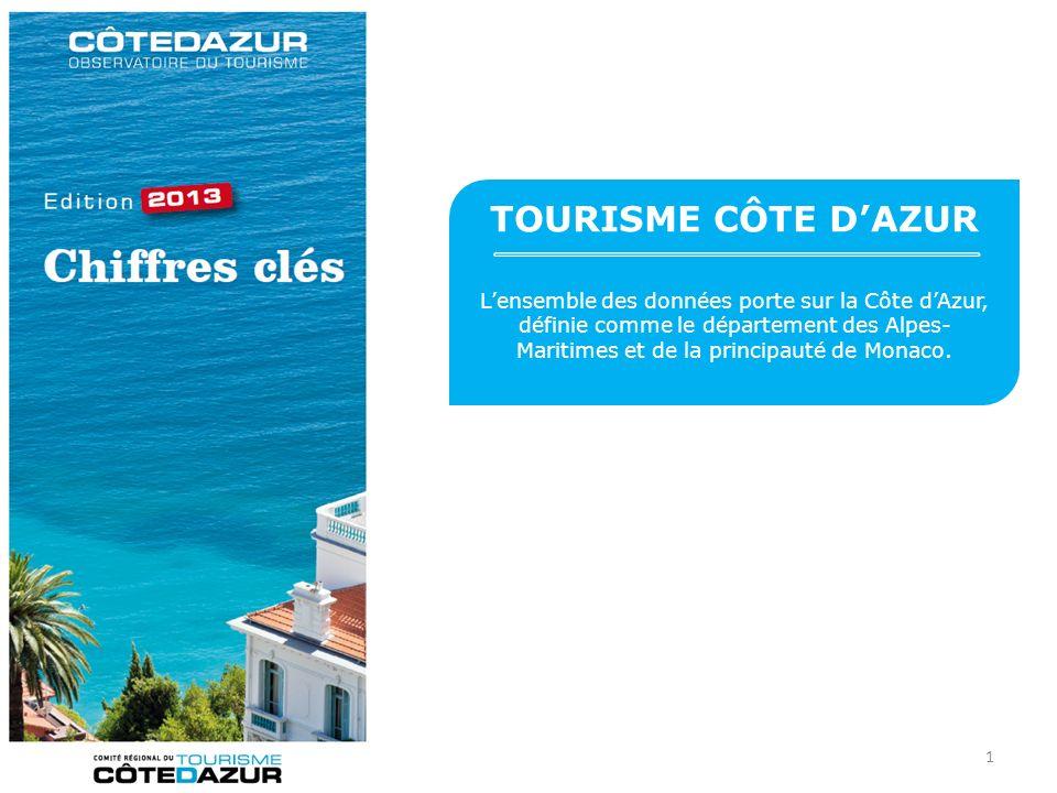 TOURISME CÔTE DAZUR Lensemble des données porte sur la Côte dAzur, définie comme le département des Alpes- Maritimes et de la principauté de Monaco. 1