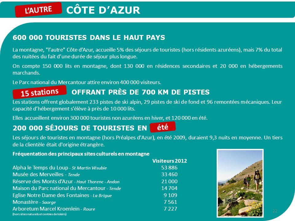 CÔTE DAZUR 600 000 TOURISTES DANS LE HAUT PAYS La montagne,