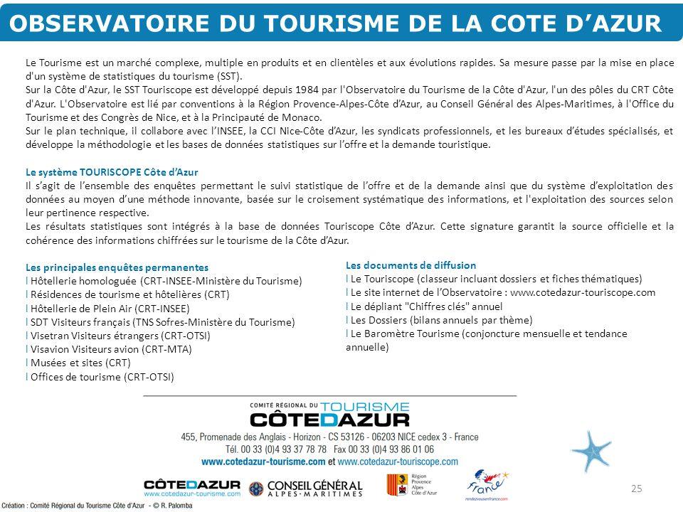 OBSERVATOIRE DU TOURISME DE LA COTE DAZUR Le Tourisme est un marché complexe, multiple en produits et en clientèles et aux évolutions rapides. Sa mesu