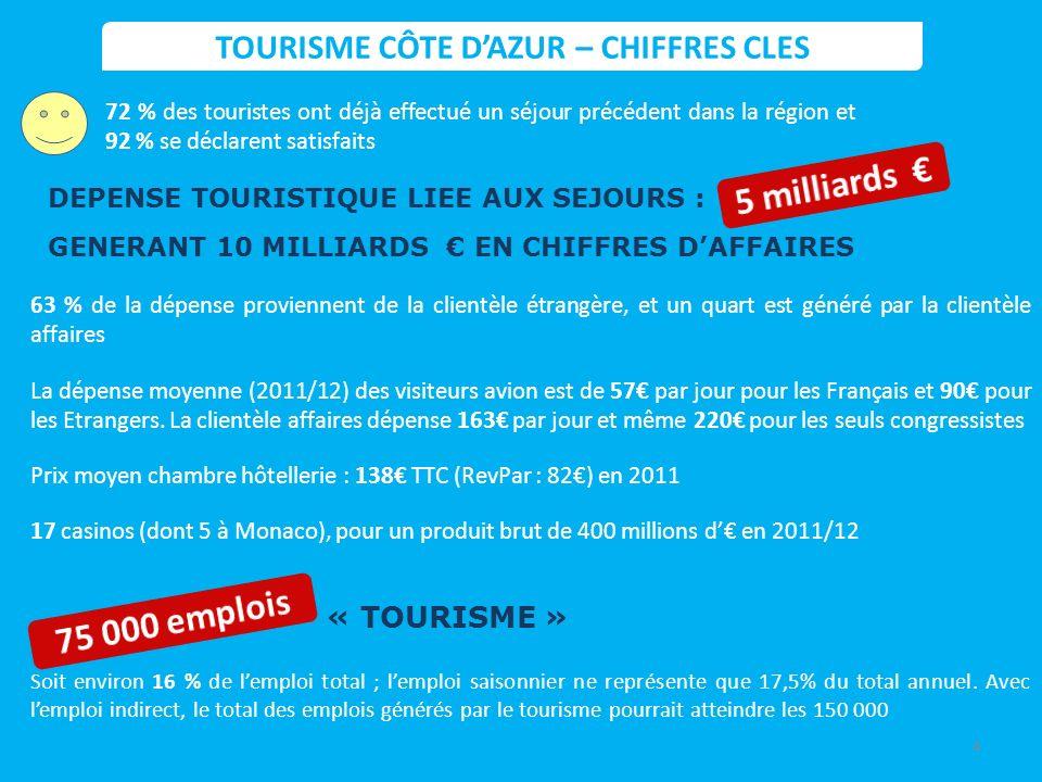 LA GRANDE CÔTE DAZUR : DES TOURISTES INTERNATIONAUX DANS LE MONDE .
