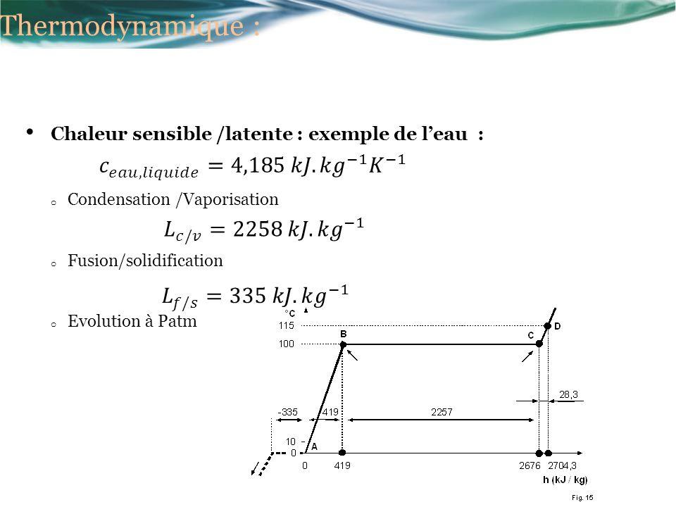 Chaleur sensible /latente : exemple de leau : o Condensation /Vaporisation o Fusion/solidification o Evolution à Patm Thermodynamique :