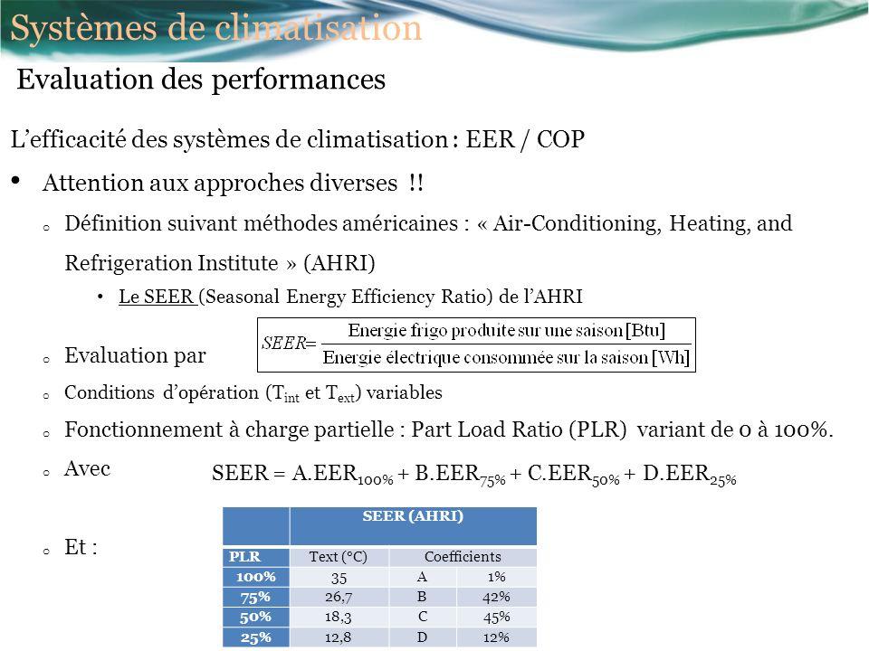 Lefficacité des systèmes de climatisation : EER / COP Attention aux approches diverses !.