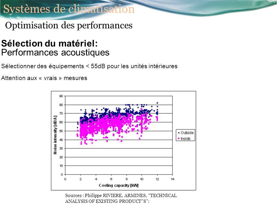Sélection du matériel: Performances acoustiques Sélectionner des équipements < 55dB pour les unités intérieures Attention aux « vrais » mesures Sources : Philippe RIVIERE, ARMINES, TECHNICAL ANALYSIS OF EXISTING PRODUCTS: Optimisation des performances Systèmes de climatisation