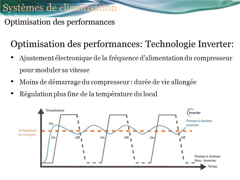 Optimisation des performances: Technologie Inverter: Ajustement électronique de la fréquence dalimentation du compresseur pour moduler sa vitesse Moins de démarrage du compresseur : durée de vie allongée Régulation plus fine de la température du local Optimisation des performances Systèmes de climatisation