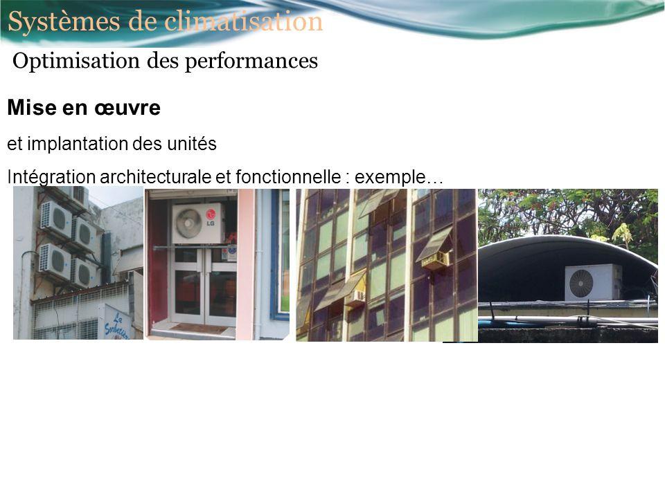 Mise en œuvre et implantation des unités Intégration architecturale et fonctionnelle : exemple… Optimisation des performances Systèmes de climatisation