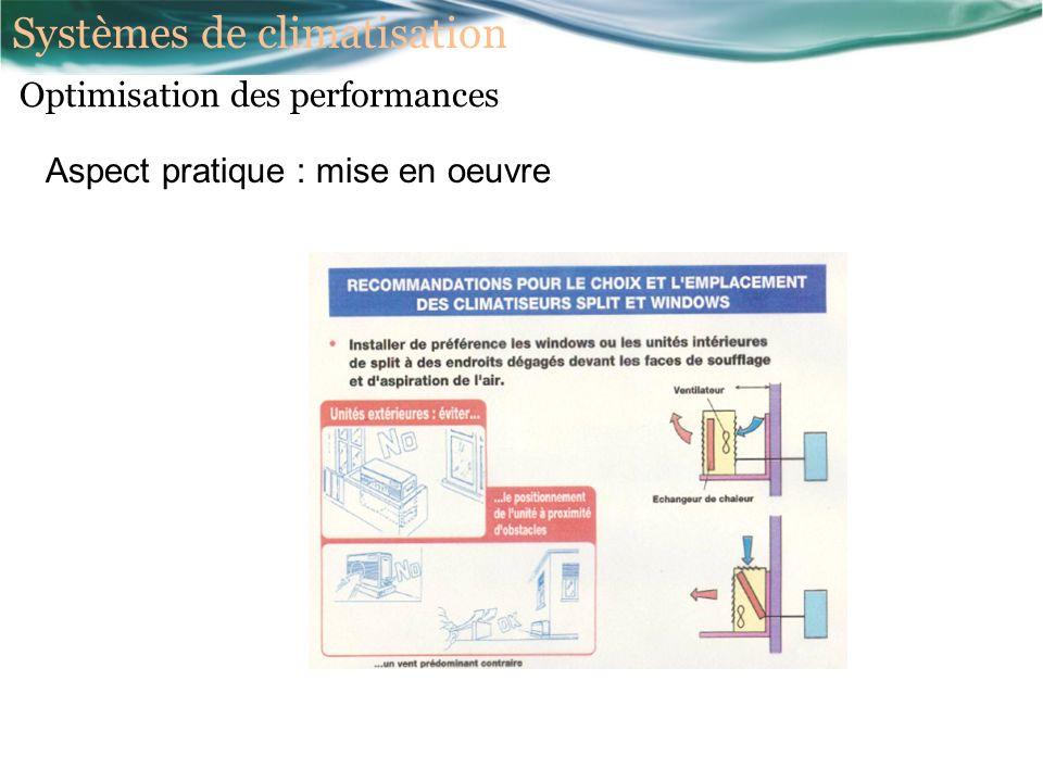 Aspect pratique : mise en oeuvre Optimisation des performances Systèmes de climatisation