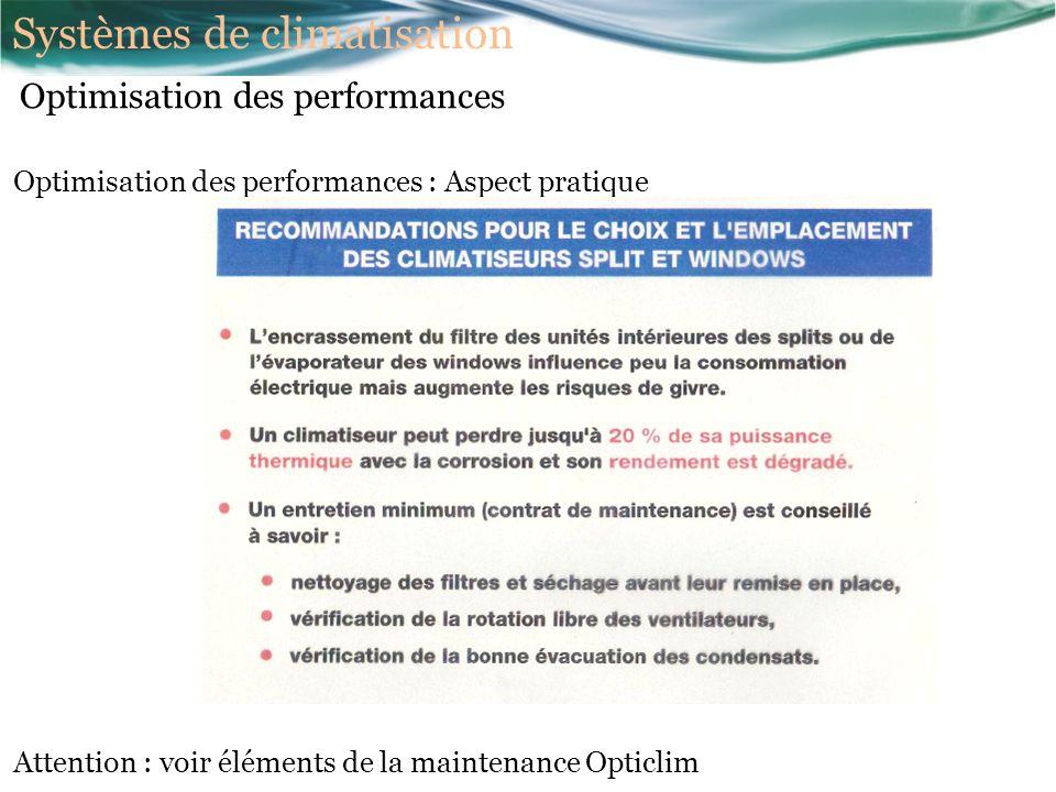 Optimisation des performances : Aspect pratique Attention : voir éléments de la maintenance Opticlim Optimisation des performances Systèmes de climatisation
