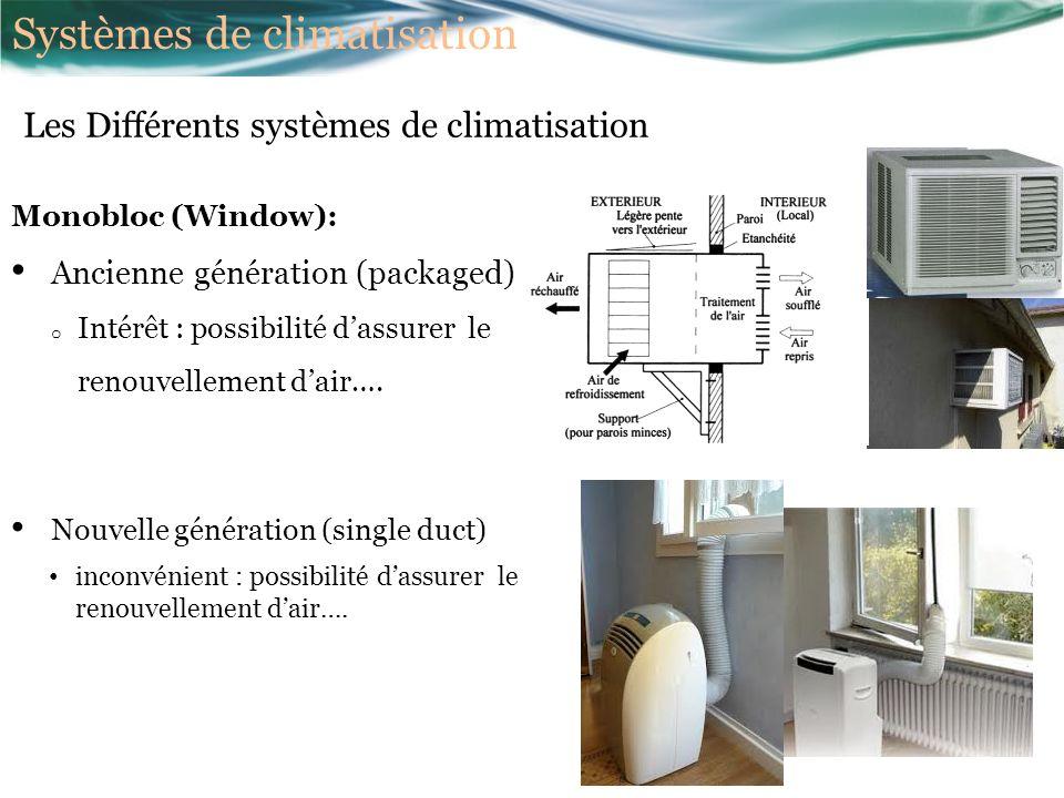 Monobloc (Window): Ancienne génération (packaged) o Intérêt : possibilité dassurer le renouvellement dair….