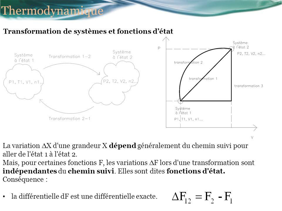Thermodynamique Transformation de systèmes et fonctions détat La variation X d une grandeur X dépend généralement du chemin suivi pour aller de l état 1 à l état 2.