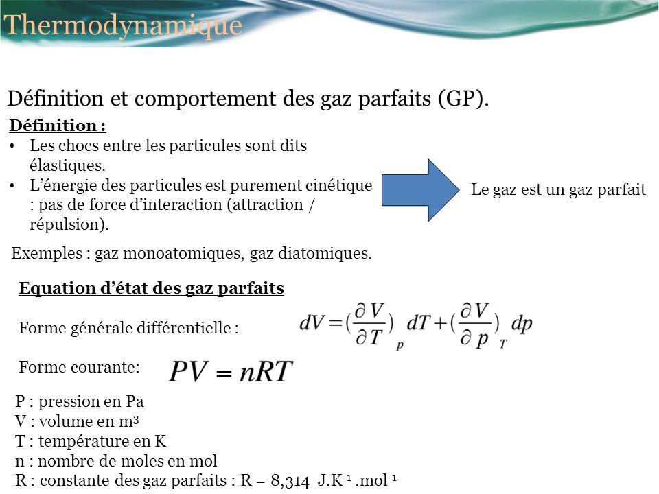 Définition et comportement des gaz parfaits (GP).