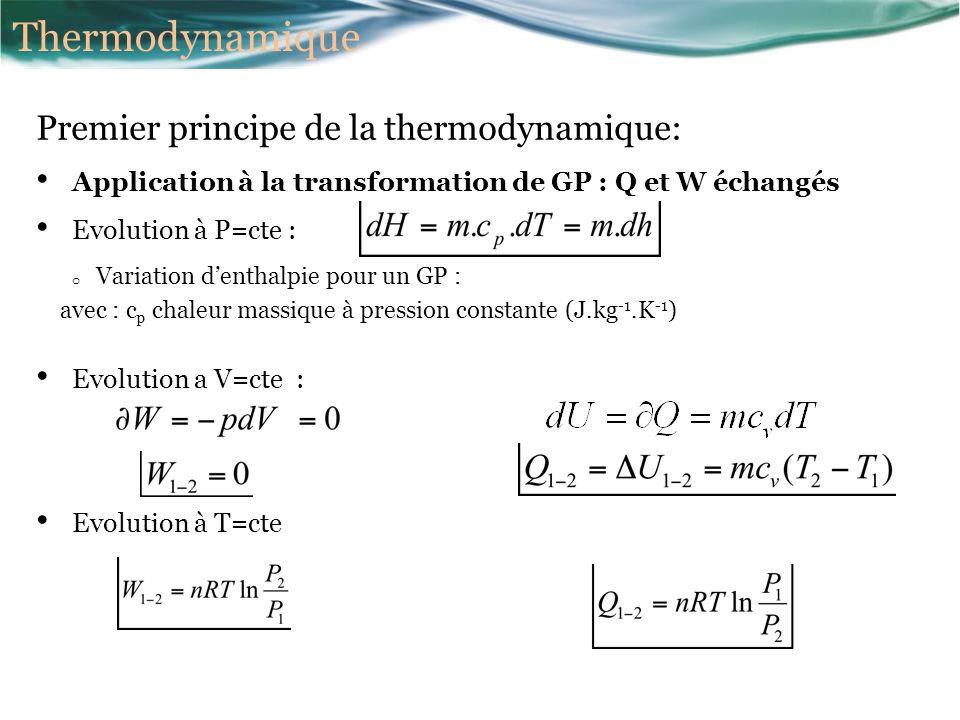 Premier principe de la thermodynamique: Application à la transformation de GP : Q et W échangés Evolution à P=cte : o Variation denthalpie pour un GP : avec : c p chaleur massique à pression constante (J.kg -1.K -1 ) Evolution a V=cte : Evolution à T=cte Thermodynamique