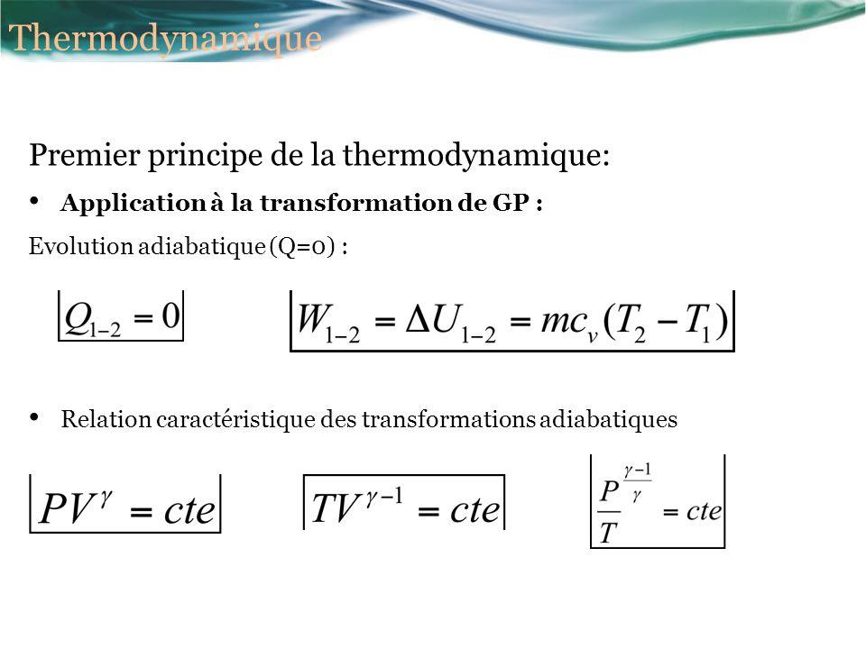 Premier principe de la thermodynamique: Application à la transformation de GP : Evolution adiabatique (Q=0) : Relation caractéristique des transformations adiabatiques Thermodynamique