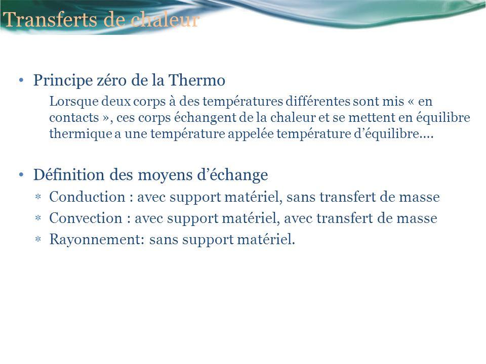 Principe zéro de la Thermo Lorsque deux corps à des températures différentes sont mis « en contacts », ces corps échangent de la chaleur et se mettent en équilibre thermique a une température appelée température déquilibre….
