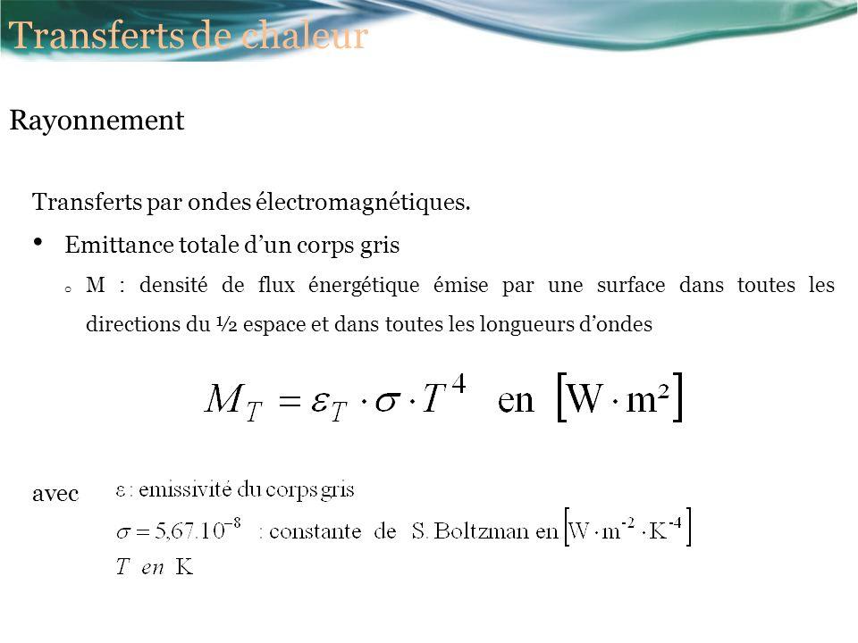 Transferts par ondes électromagnétiques.