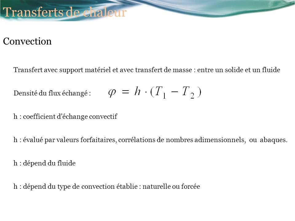 Transfert avec support matériel et avec transfert de masse : entre un solide et un fluide Densité du flux échangé : h : coefficient déchange convectif h : évalué par valeurs forfaitaires, corrélations de nombres adimensionnels, ou abaques.