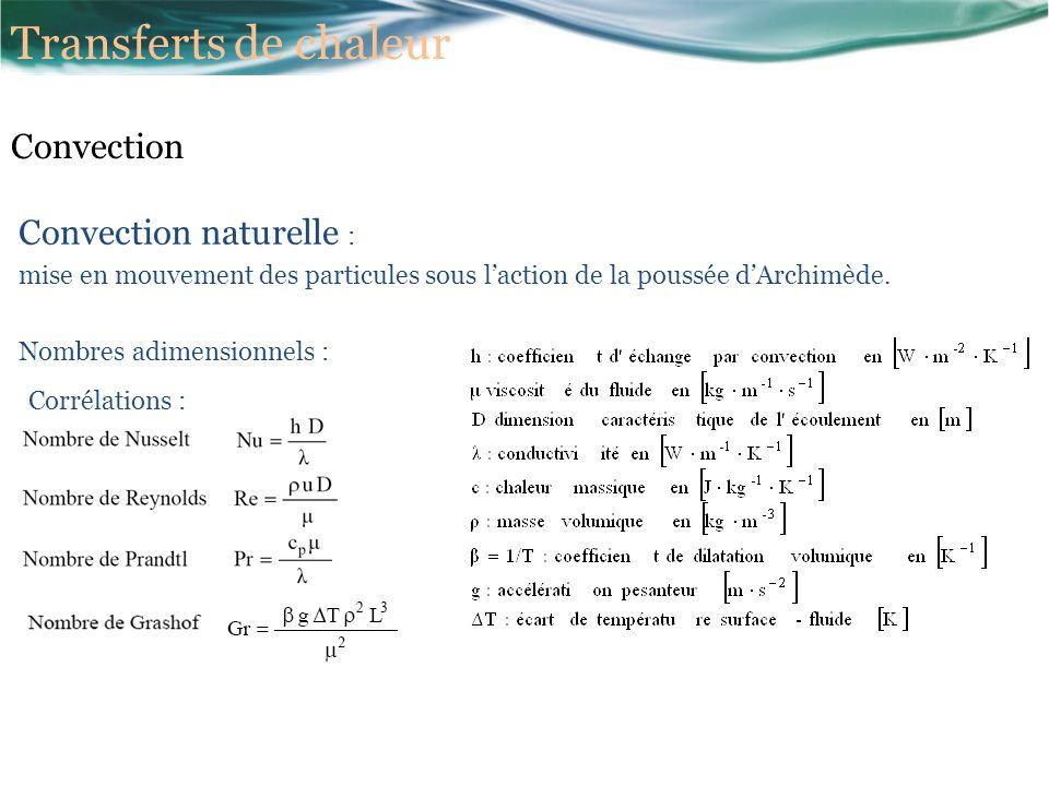Convection naturelle : mise en mouvement des particules sous laction de la poussée dArchimède.