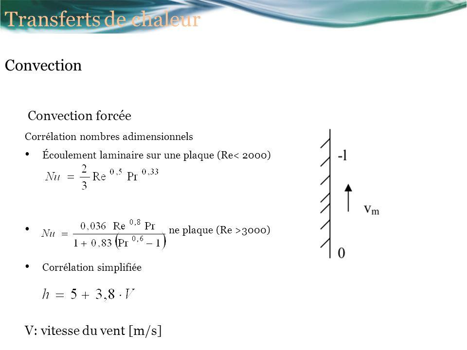 Convection forcée Corrélation nombres adimensionnels Écoulement laminaire sur une plaque (Re< 2000) Ecoulement turbulent sur une plaque (Re >3000) Corrélation simplifiée V: vitesse du vent [m/s] Transferts de chaleur Convection