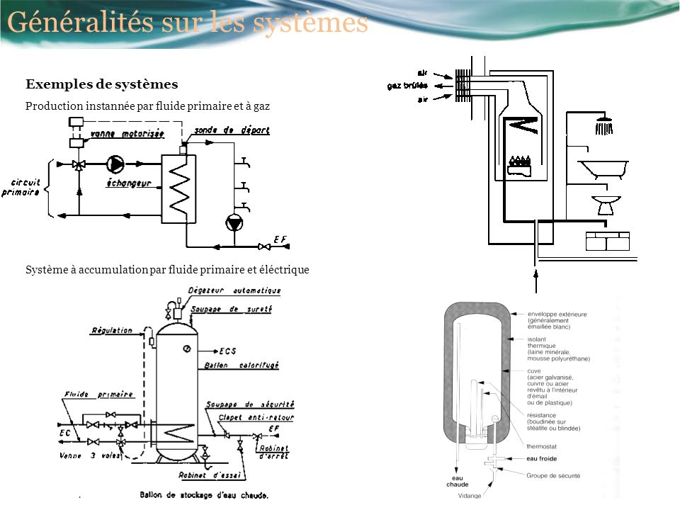 Généralités sur les systèmes Exemples de systèmes Production instannée par fluide primaire et à gaz Système à accumulation par fluide primaire et éléctrique