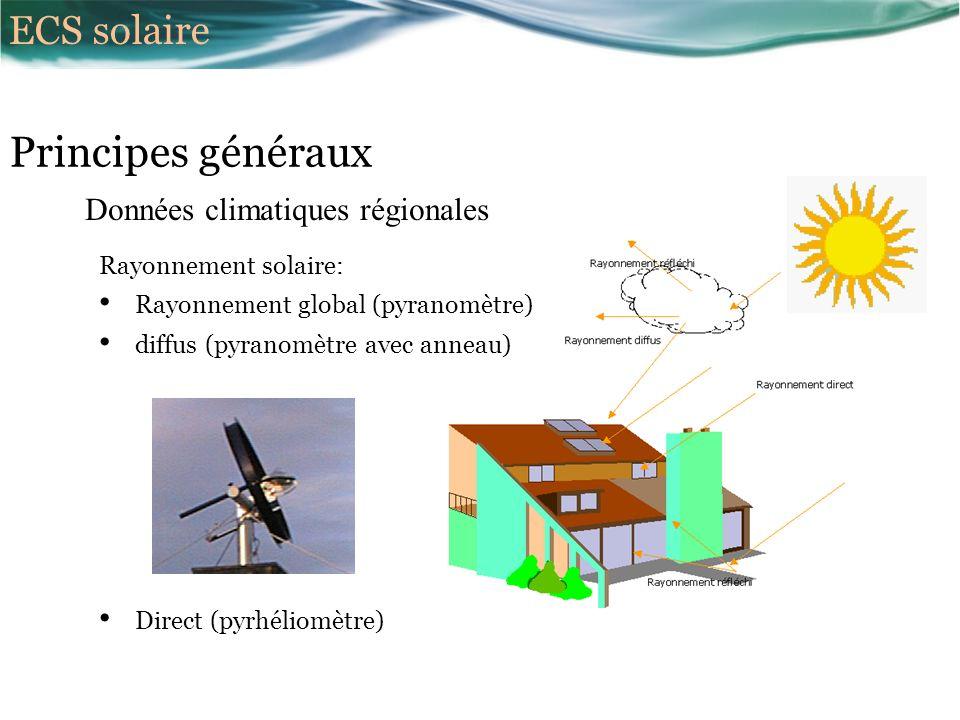 Rayonnement solaire: Rayonnement global (pyranomètre) diffus (pyranomètre avec anneau) Direct (pyrhéliomètre) Principes généraux Données climatiques régionales ECS solaire