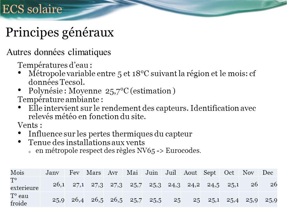 Températures deau : Métropole variable entre 5 et 18°C suivant la région et le mois: cf données Tecsol.