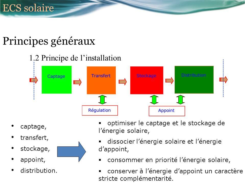 captage, transfert, stockage, appoint, distribution.