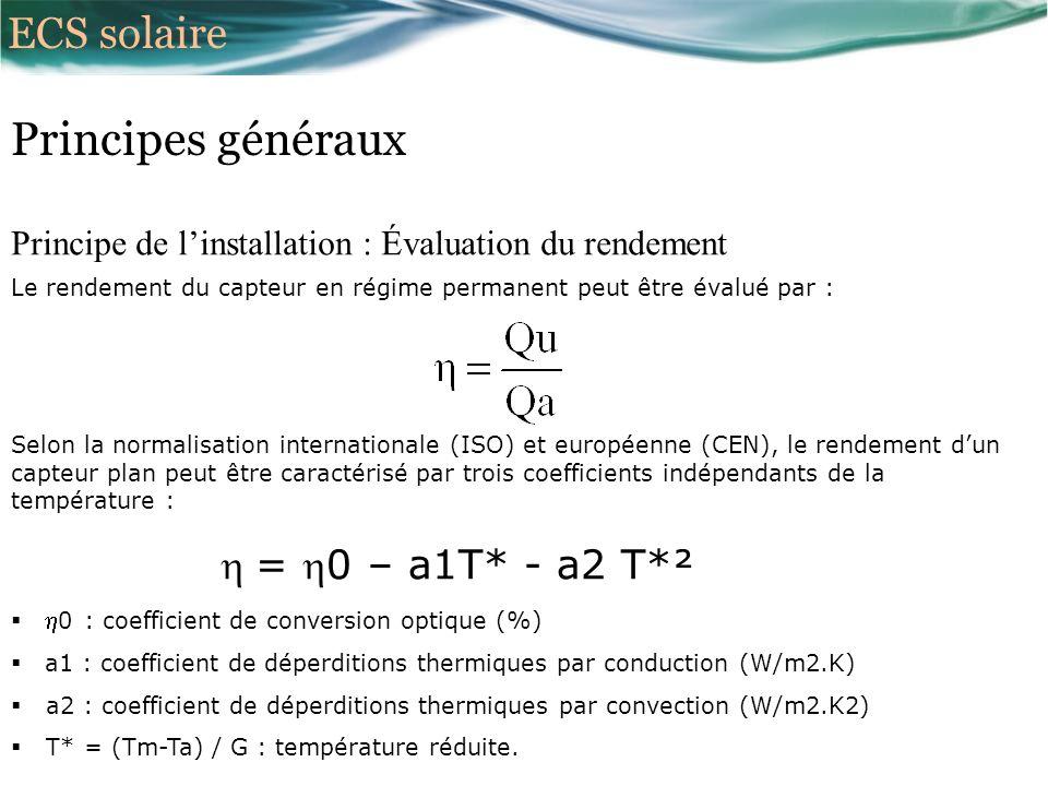 Principes généraux Principe de linstallation : Évaluation du rendement Selon la normalisation internationale (ISO) et européenne (CEN), le rendement dun capteur plan peut être caractérisé par trois coefficients indépendants de la température : = 0 – a1T* - a2 T*² 0 : coefficient de conversion optique (%) a1 : coefficient de déperditions thermiques par conduction (W/m2.K) a2 : coefficient de déperditions thermiques par convection (W/m2.K2) T* = (Tm-Ta) / G : température réduite.