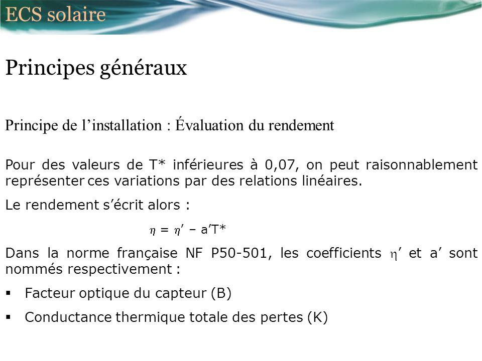 Principes généraux Principe de linstallation : Évaluation du rendement Pour des valeurs de T* inférieures à 0,07, on peut raisonnablement représenter ces variations par des relations linéaires.
