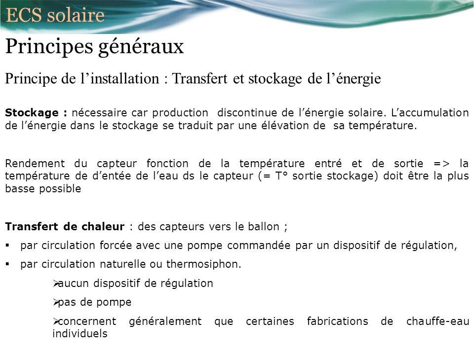 Principes généraux Principe de linstallation : Transfert et stockage de lénergie Stockage : nécessaire car production discontinue de lénergie solaire.