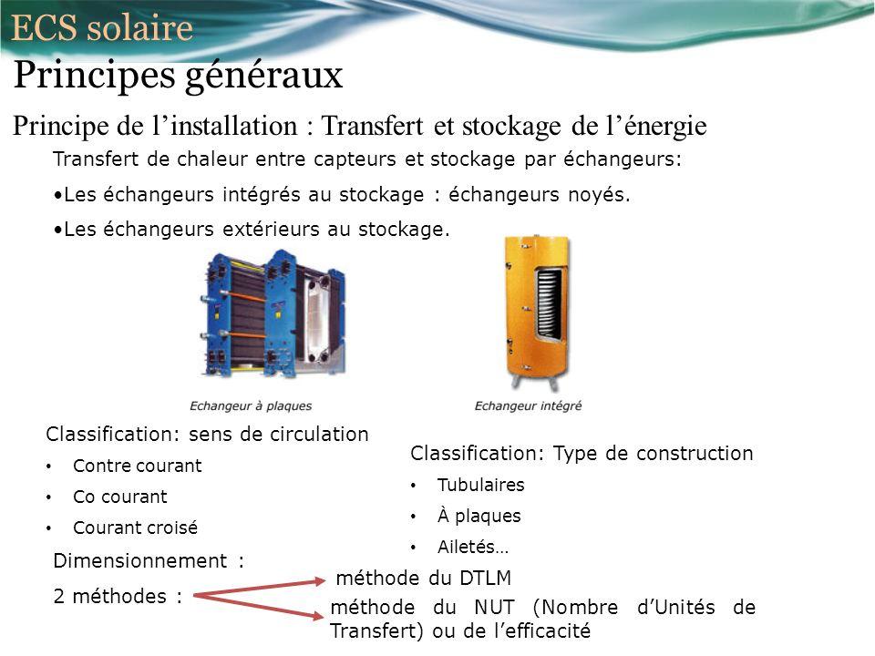 Principes généraux Principe de linstallation : Transfert et stockage de lénergie Transfert de chaleur entre capteurs et stockage par échangeurs: Les échangeurs intégrés au stockage : échangeurs noyés.