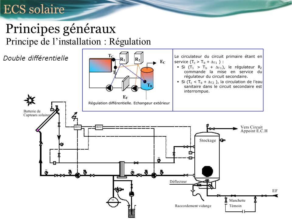 Principes généraux Principe de linstallation : Régulation Double différentielle ECS solaire