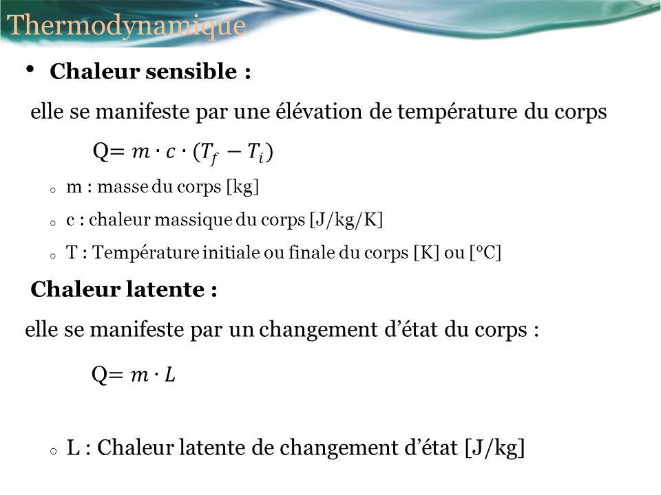 Premier principe de la thermodynamique: Thermodynamique Mise en évidence Enoncé : La variation dénergie interne du système entre deux états déquilibre est égale à la somme algébrique des quantités dénergie mécanique W (travaux des forces extérieures) et calorifiques Q échangées avec le milieu extérieur.