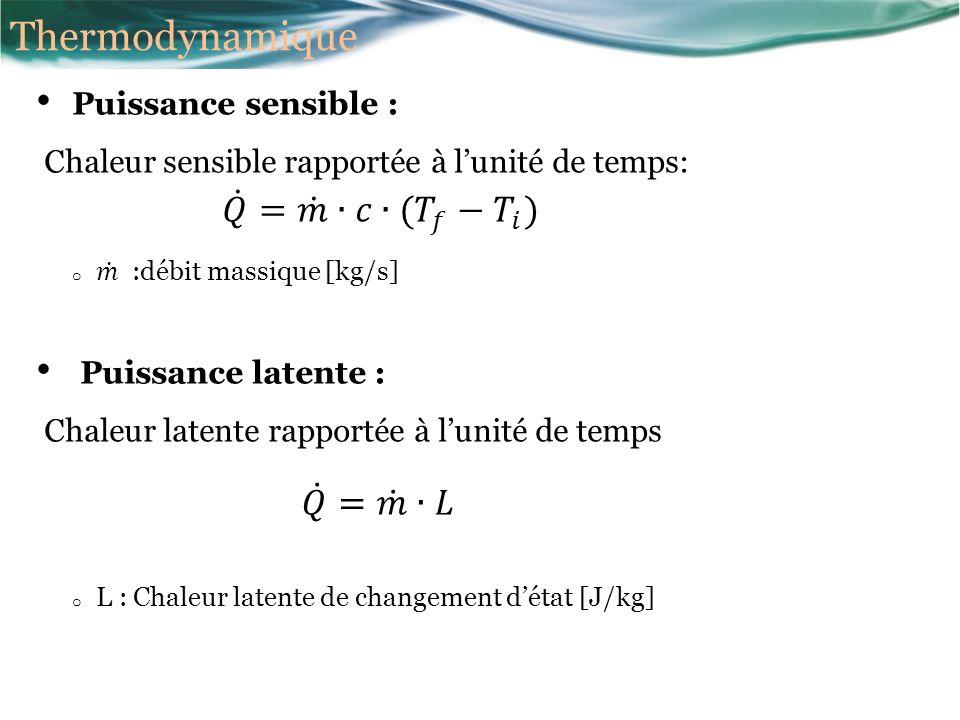 Premier principe de la thermodynamique: Thermodynamique Travail des forces de pression : avec o Soit : Pour une transformation finie isobare de létat i à létat f : M M S dS