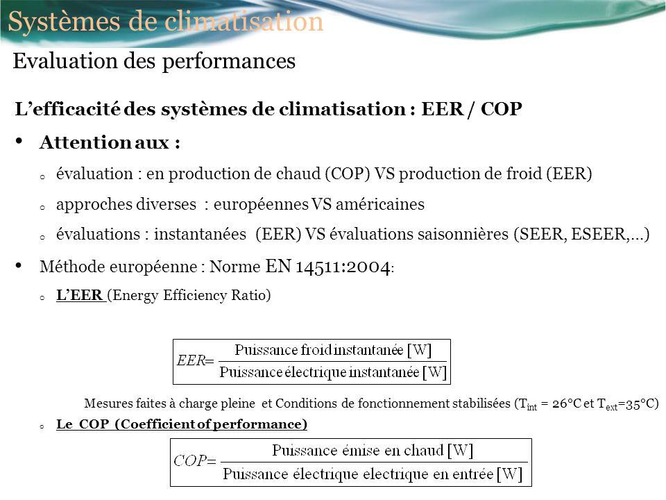 Lefficacité des systèmes de climatisation : EER / COP Attention aux : o évaluation : en production de chaud (COP) VS production de froid (EER) o approches diverses : européennes VS américaines o évaluations : instantanées (EER) VS évaluations saisonnières (SEER, ESEER,…) Méthode européenne : Norme EN 14511:2004 : o LEER (Energy Efficiency Ratio) Mesures faites à charge pleine et Conditions de fonctionnement stabilisées (T int = 26°C et T ext =35°C) o Le COP (Coefficient of performance) Evaluation des performances Systèmes de climatisation