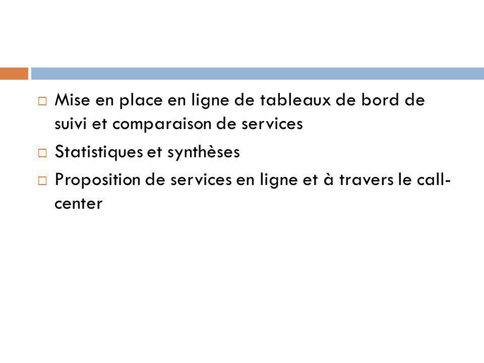 Mise en place en ligne de tableaux de bord de suivi et comparaison de services Statistiques et synthèses Proposition de services en ligne et à travers le call- center