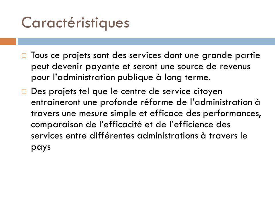 Les emplois 9 9 Projet CSC Entreprise 1 Entreprise 2 Entreprise 3 Entreprise 4 Entreprise 5 ……..