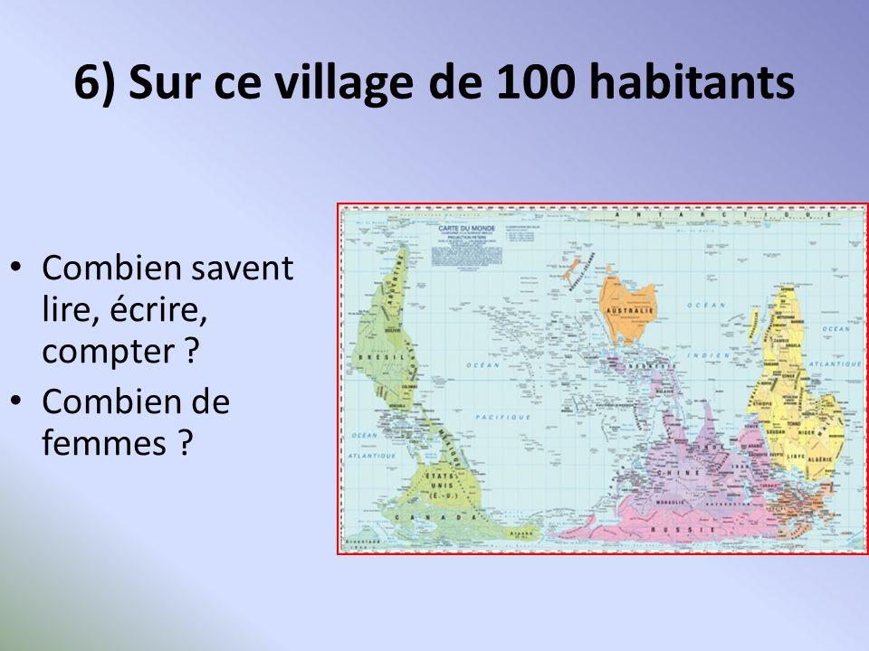 6) Sur ce village de 100 habitants Combien savent lire, écrire, compter Combien de femmes