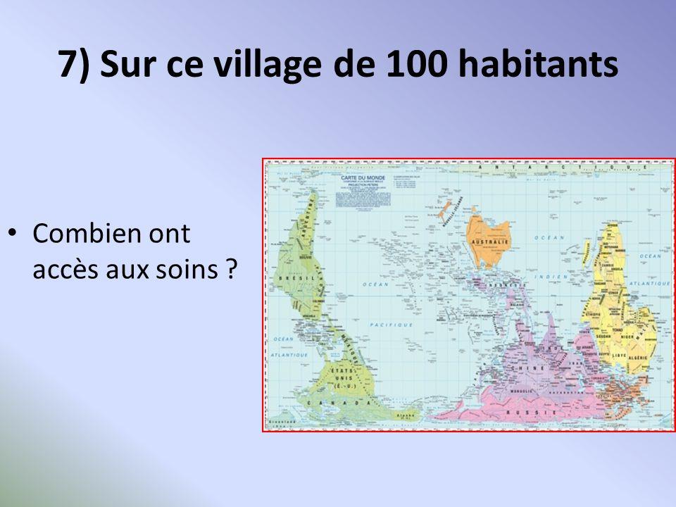 7) Sur ce village de 100 habitants Combien ont accès aux soins