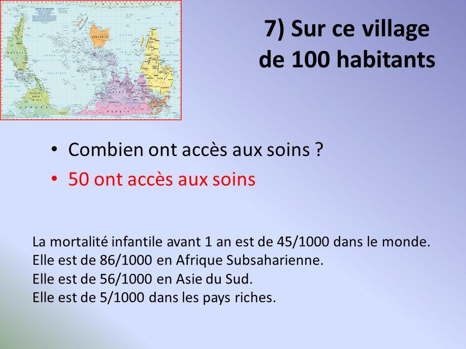 7) Sur ce village de 100 habitants Combien ont accès aux soins .