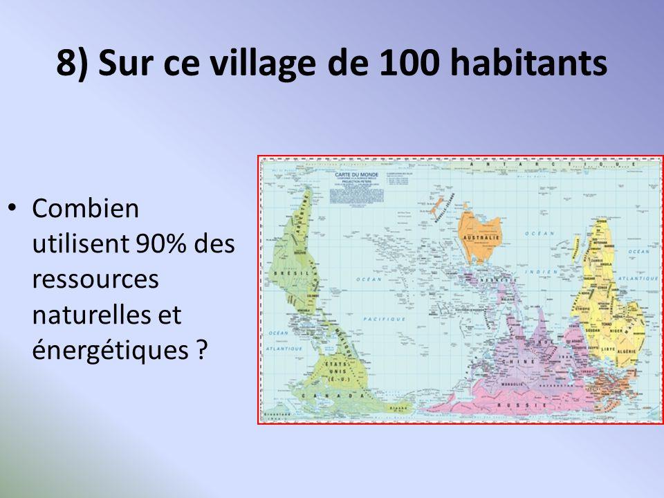 8) Sur ce village de 100 habitants Combien utilisent 90% des ressources naturelles et énergétiques