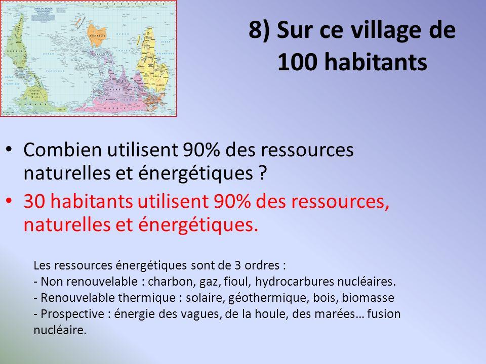 8) Sur ce village de 100 habitants Combien utilisent 90% des ressources naturelles et énergétiques .